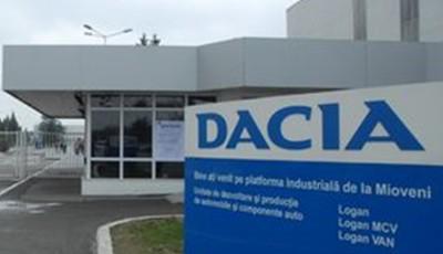 Dacia Mioveni