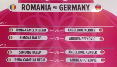 tenis Romania Germania