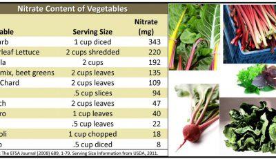 alimente cu nitrati